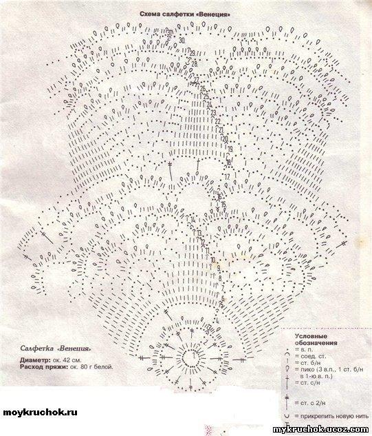 Вязание интерьерное схемы